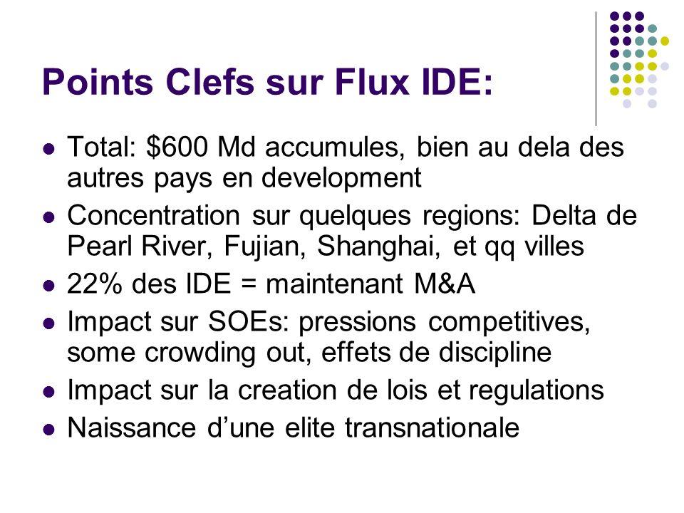 Points Clefs sur Flux IDE: