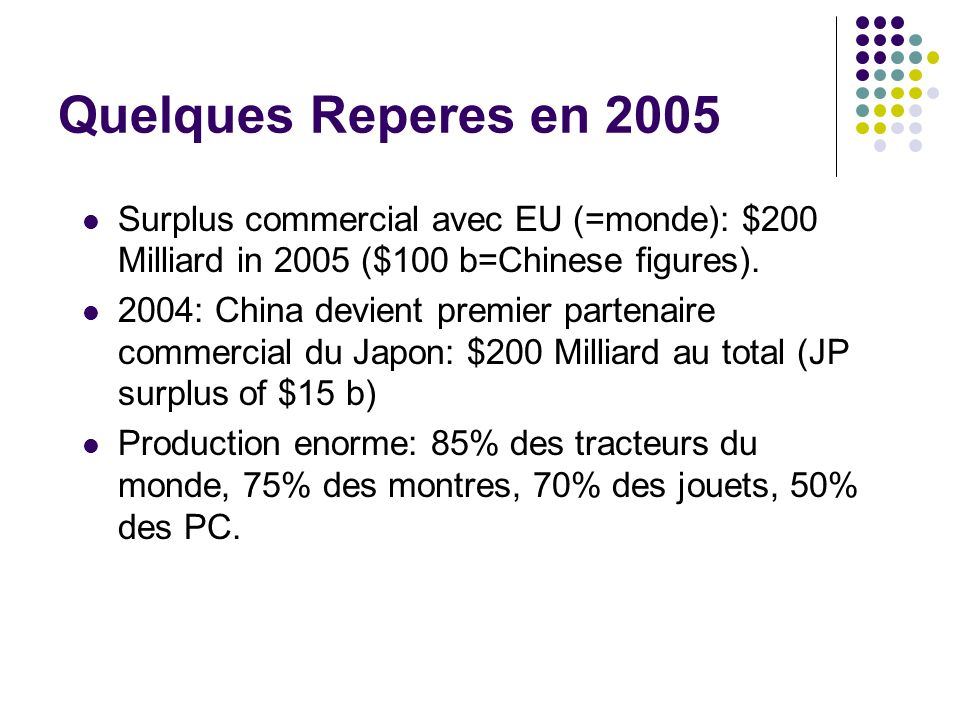 Quelques Reperes en 2005 Surplus commercial avec EU (=monde): $200 Milliard in 2005 ($100 b=Chinese figures).