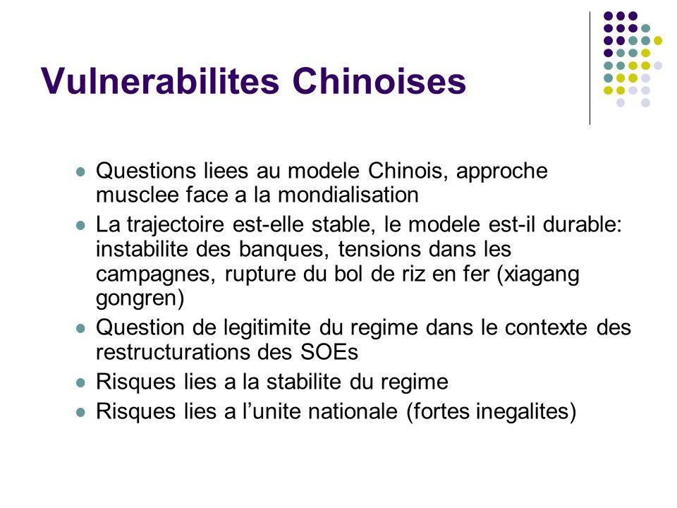 Vulnerabilites Chinoises