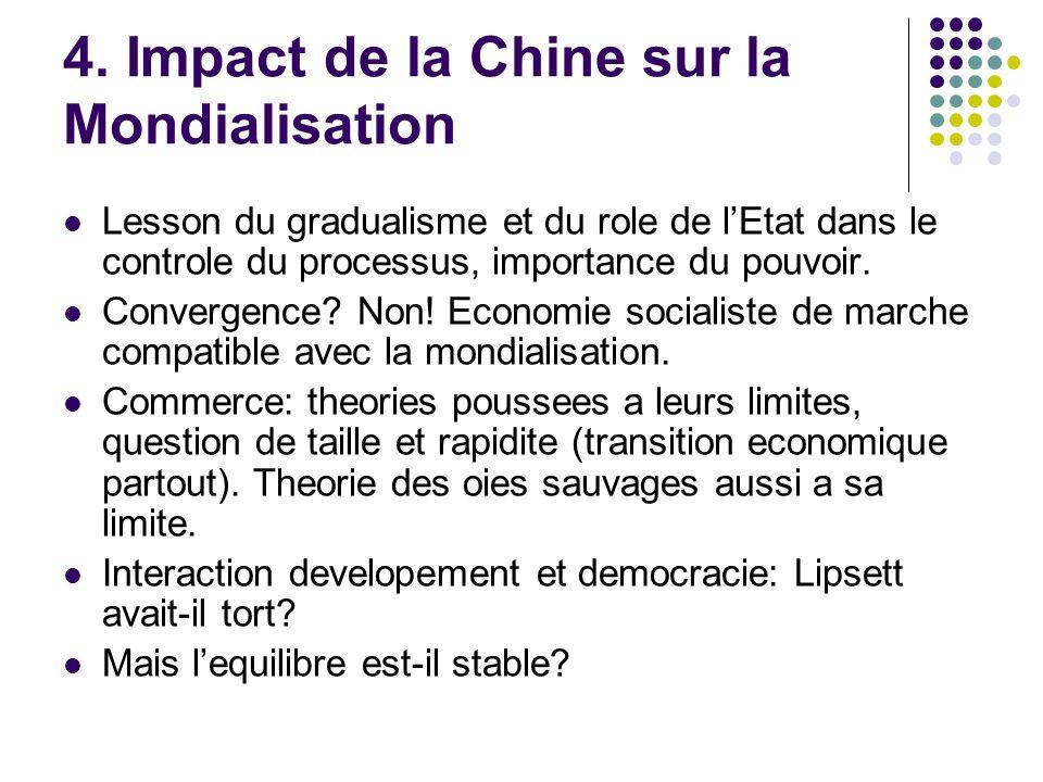4. Impact de la Chine sur la Mondialisation