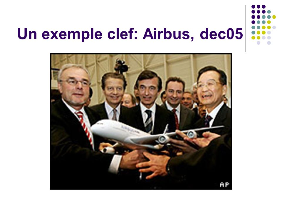 Un exemple clef: Airbus, dec05