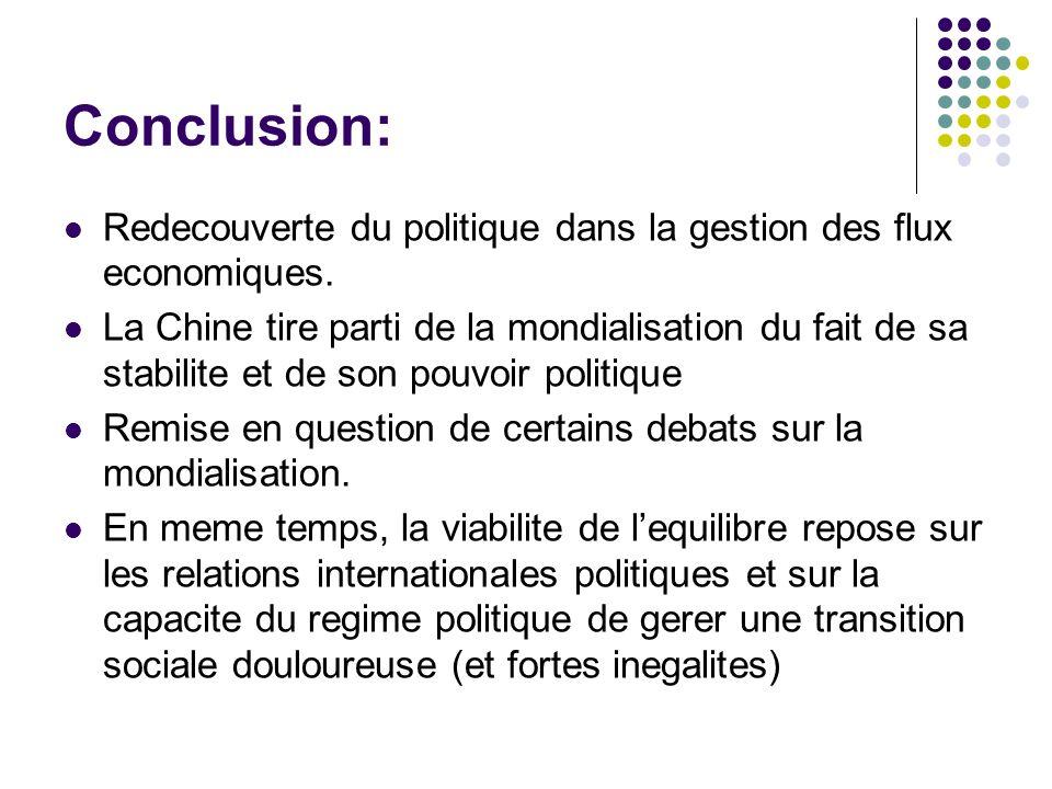 Conclusion: Redecouverte du politique dans la gestion des flux economiques.