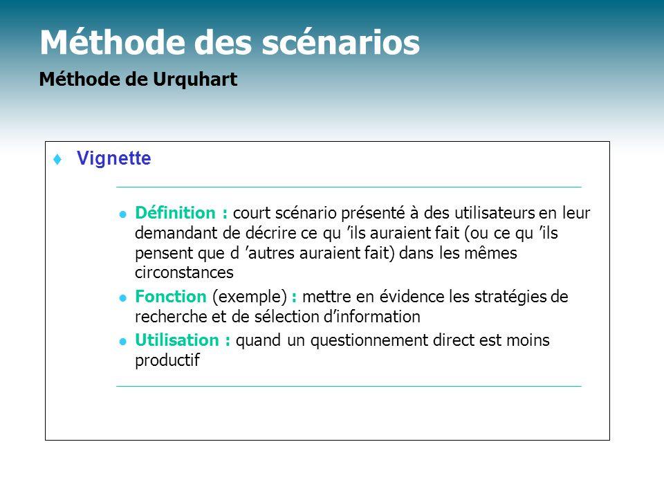 Méthode des scénarios Méthode de Urquhart