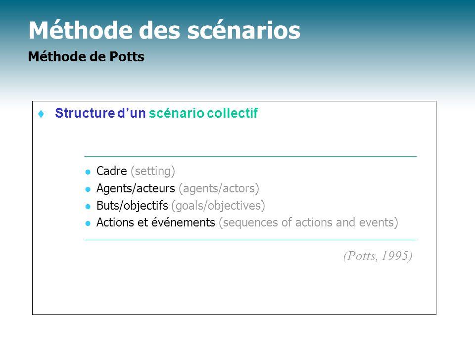 Méthode des scénarios Méthode de Potts