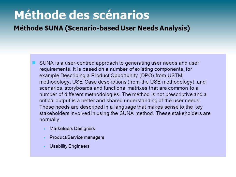 Méthode des scénarios Méthode SUNA (Scenario-based User Needs Analysis)