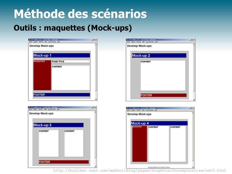 Méthode des scénarios Outils : maquettes (Mock-ups)