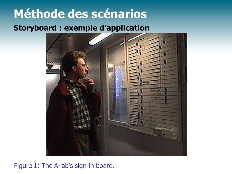 Méthode des scénarios Storyboard : exemple d'application