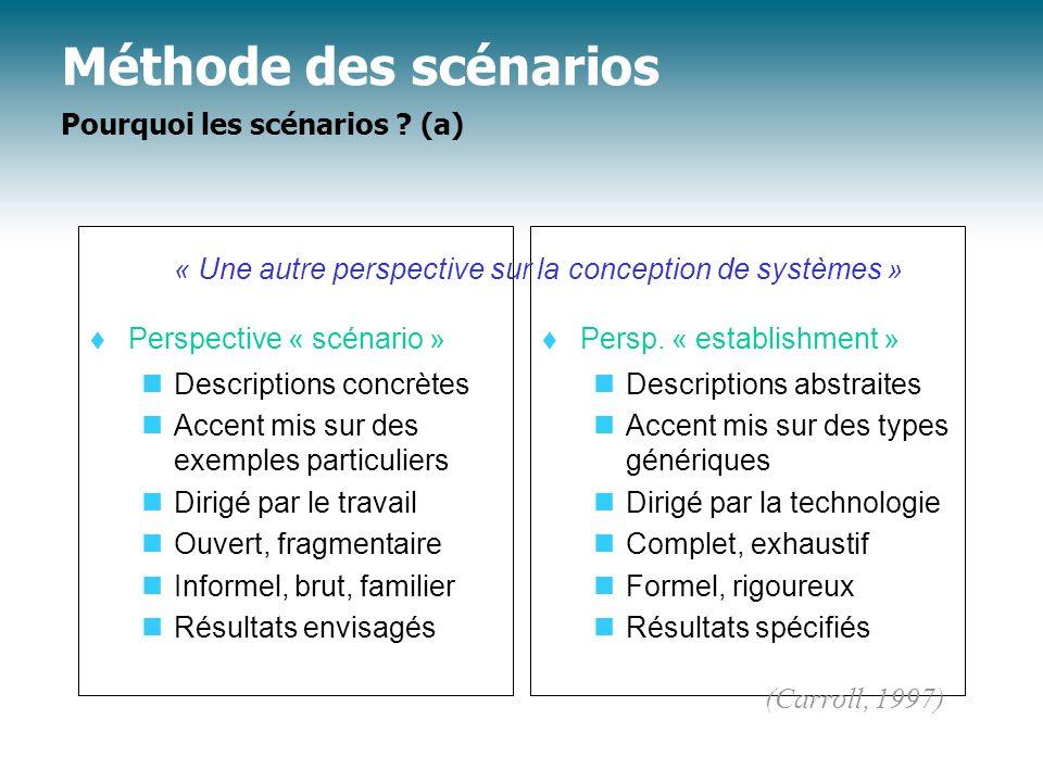 Méthode des scénarios Pourquoi les scénarios (a)
