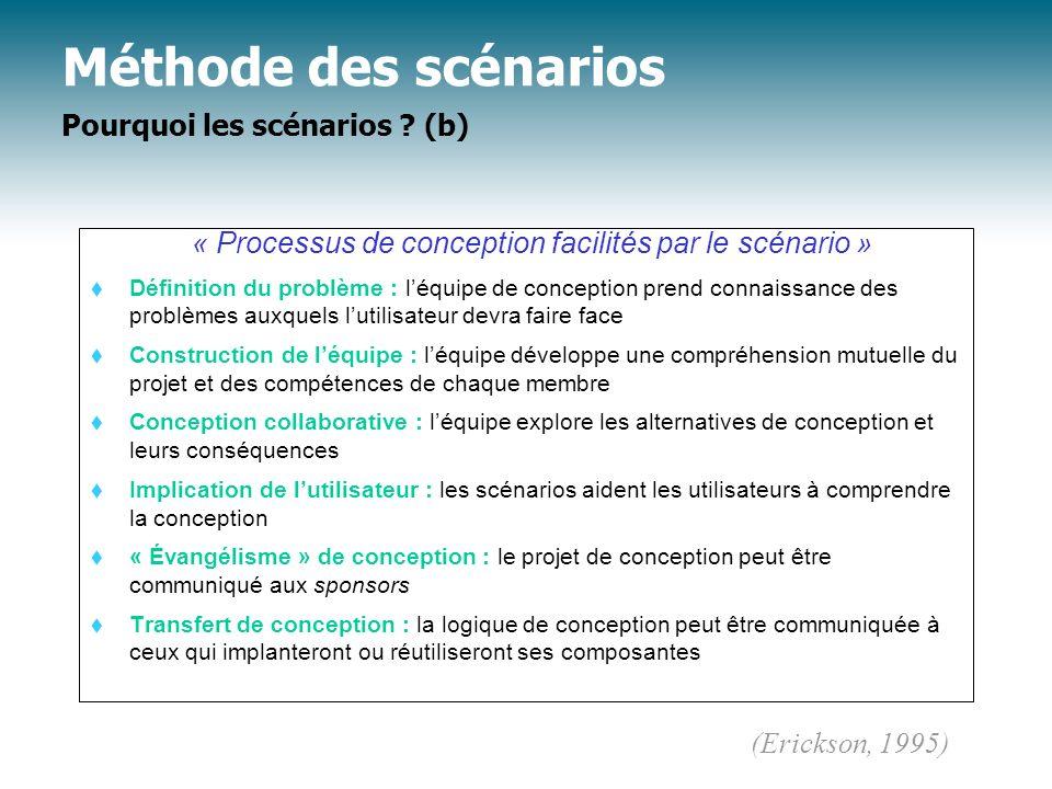 Méthode des scénarios Pourquoi les scénarios (b)