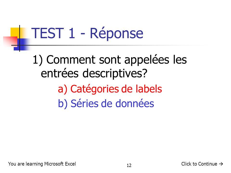 TEST 1 - Réponse 1) Comment sont appelées les entrées descriptives