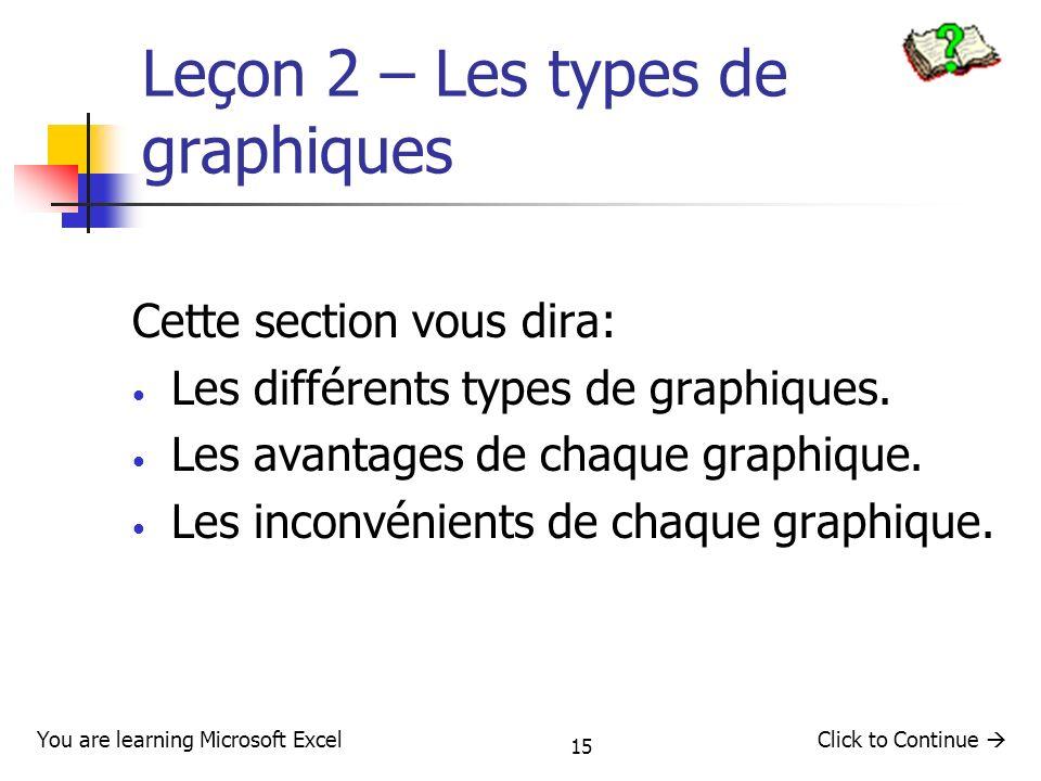 Leçon 2 – Les types de graphiques