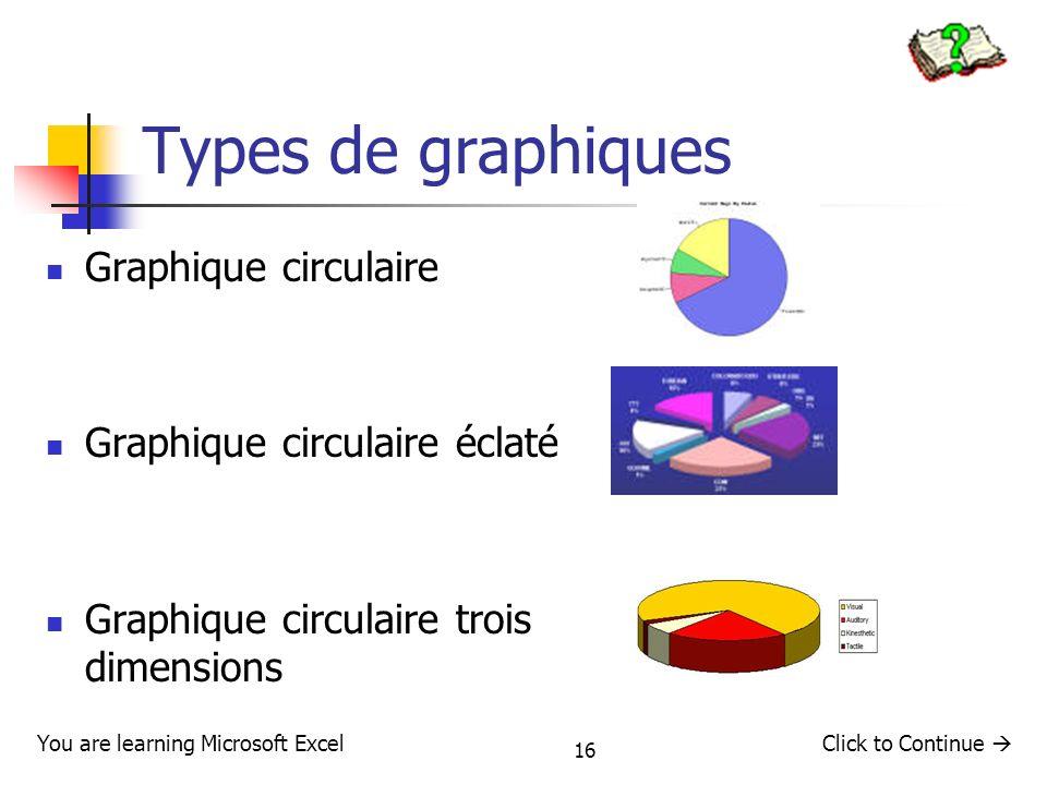 Types de graphiques Graphique circulaire Graphique circulaire éclaté