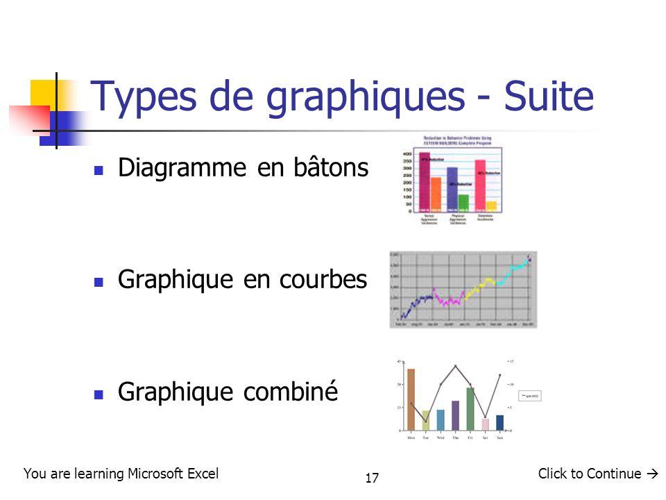 Types de graphiques - Suite