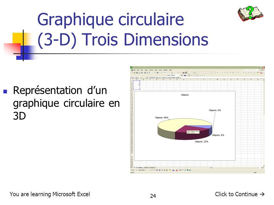 Graphique circulaire (3-D) Trois Dimensions
