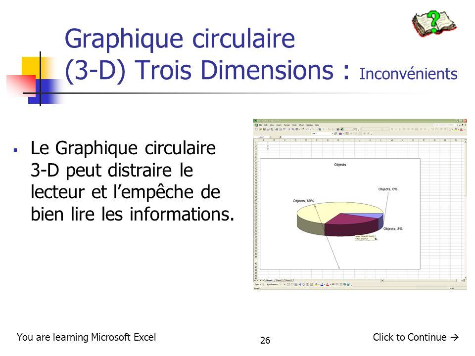Graphique circulaire (3-D) Trois Dimensions : Inconvénients