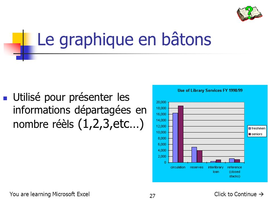 Le graphique en bâtons Utilisé pour présenter les informations départagées en nombre réèls (1,2,3,etc…)
