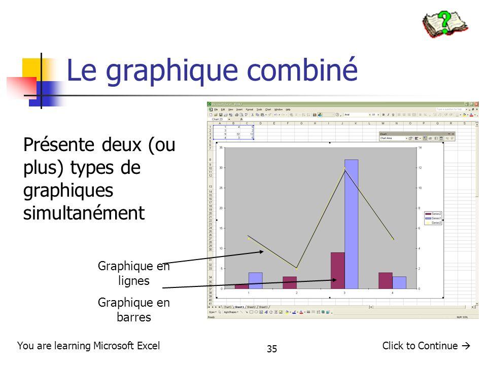 Le graphique combiné Présente deux (ou plus) types de graphiques simultanément. Graphique en lignes.
