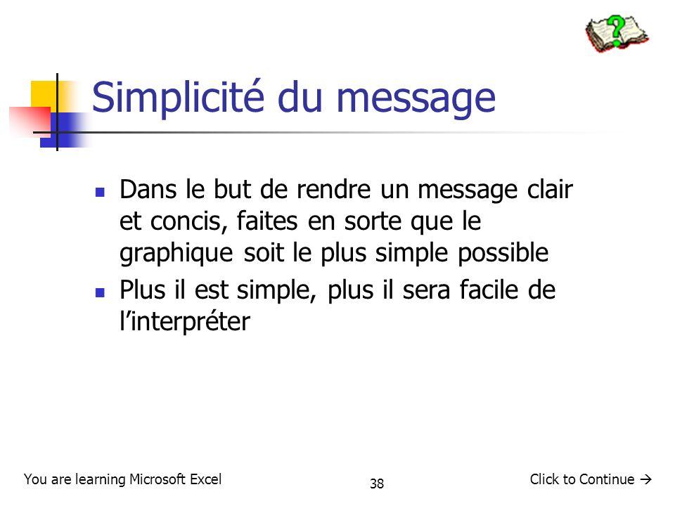 Simplicité du message Dans le but de rendre un message clair et concis, faites en sorte que le graphique soit le plus simple possible.