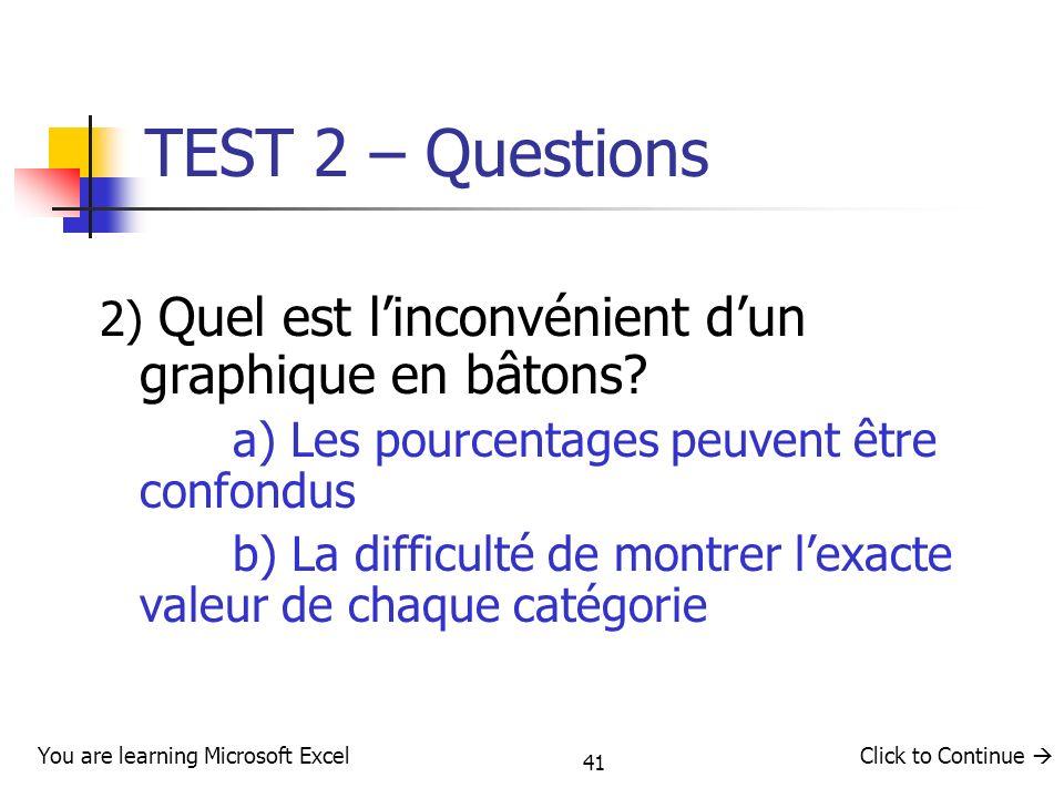 TEST 2 – Questions 2) Quel est l'inconvénient d'un graphique en bâtons a) Les pourcentages peuvent être confondus.