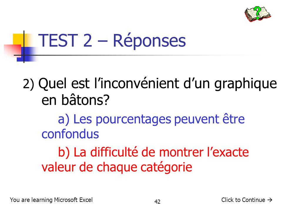 TEST 2 – Réponses 2) Quel est l'inconvénient d'un graphique en bâtons