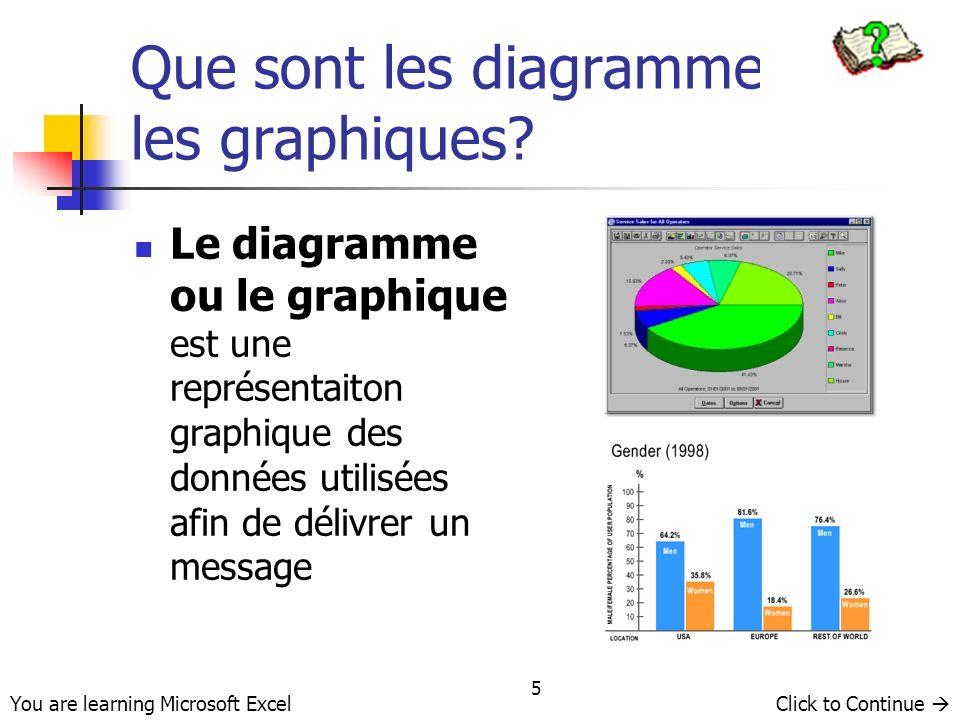Que sont les diagrammes et les graphiques