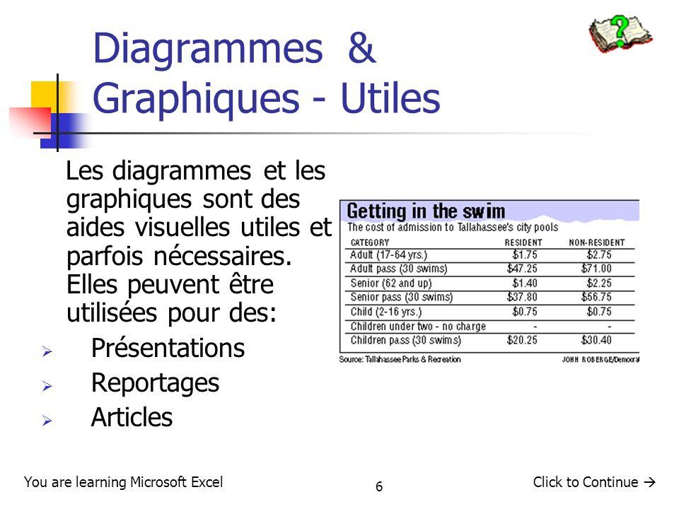 Diagrammes & Graphiques - Utiles