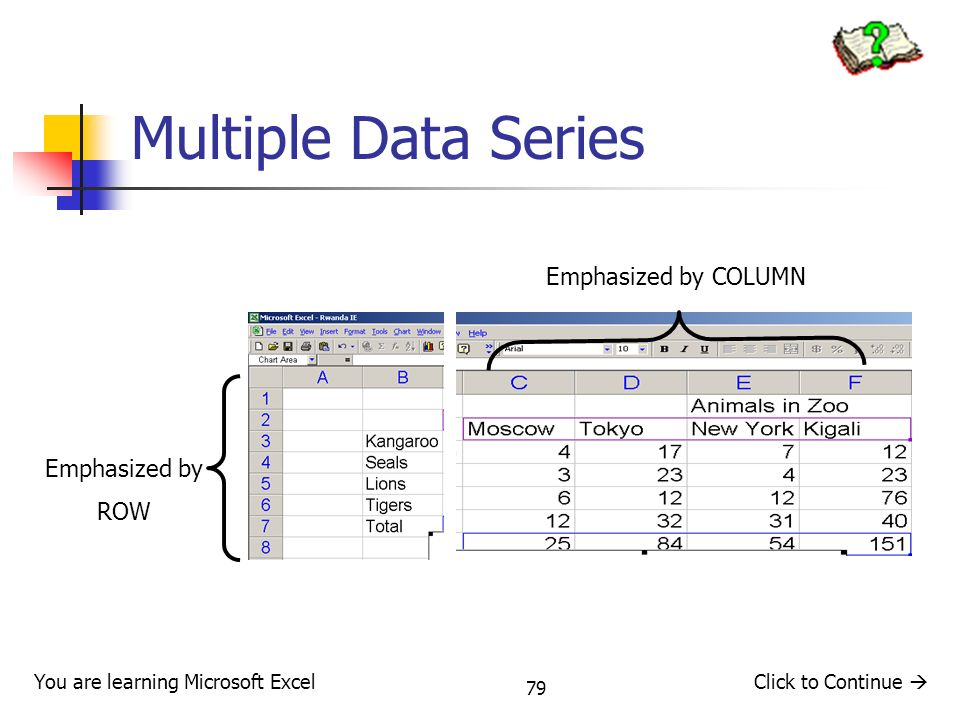 Multiple Data Series Emphasized by COLUMN Emphasized by ROW