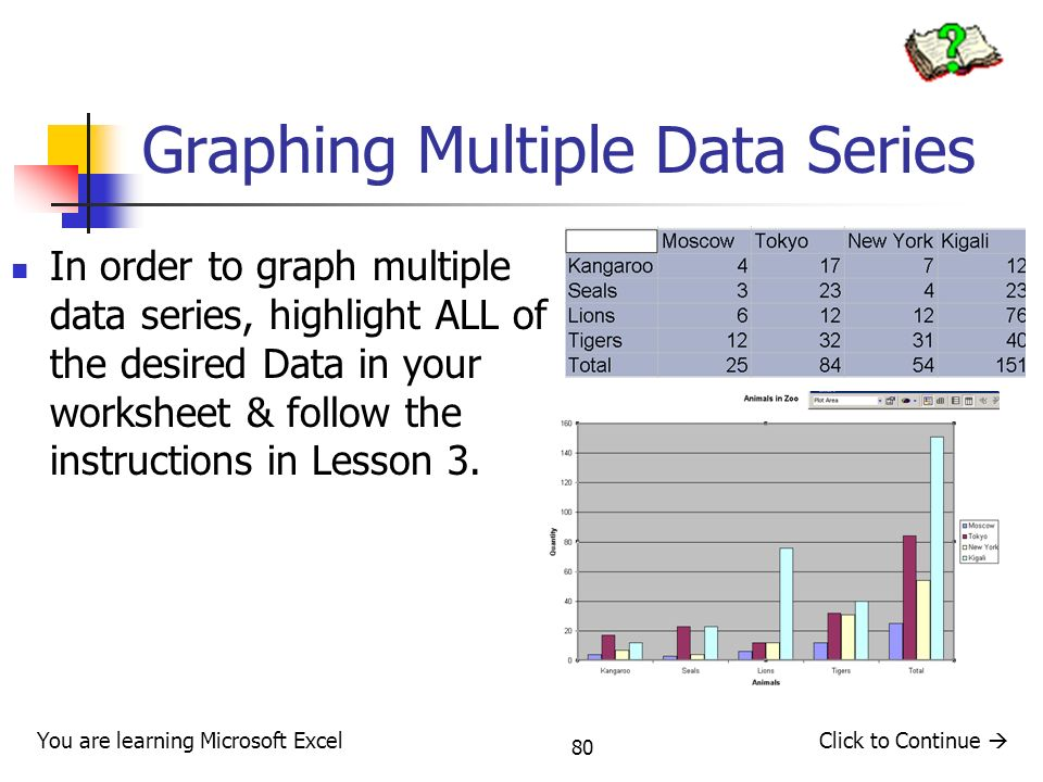 Graphing Multiple Data Series