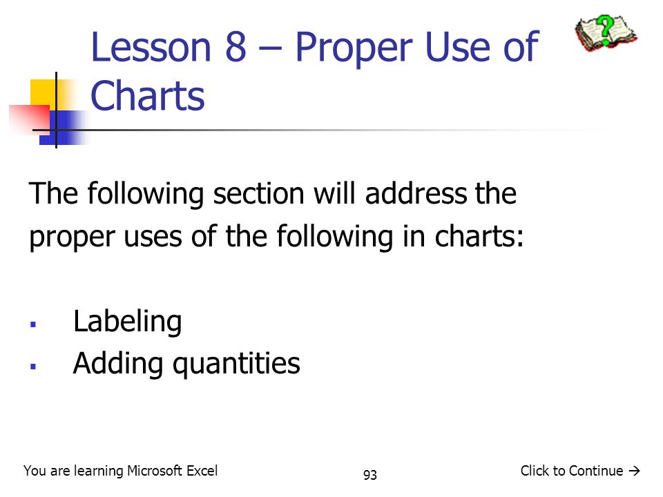 Lesson 8 – Proper Use of Charts