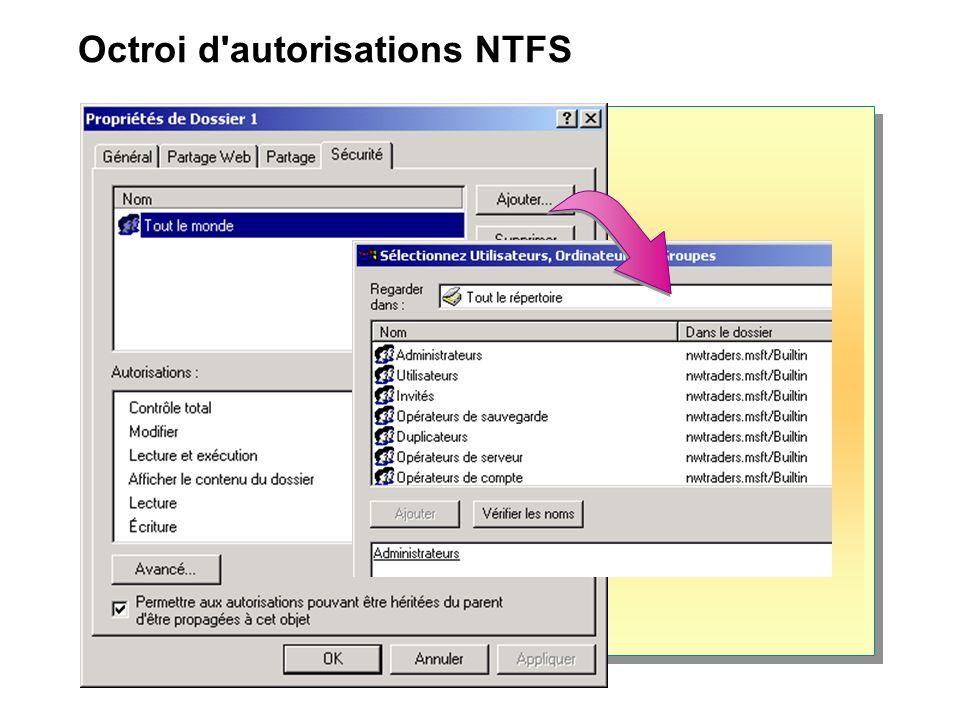 Octroi d autorisations NTFS