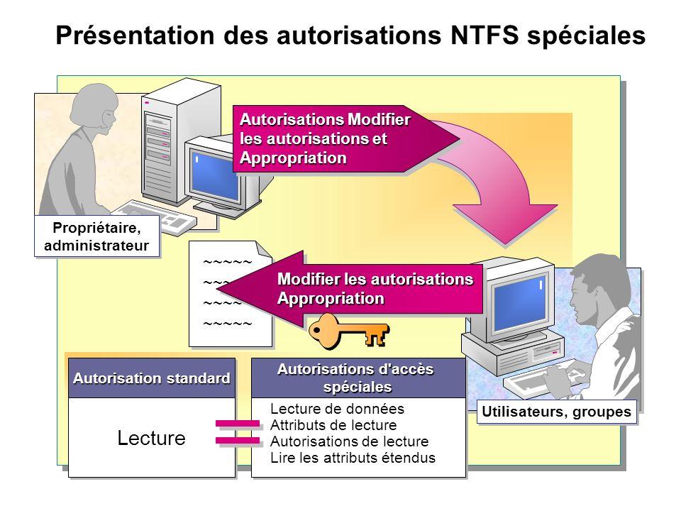 Présentation des autorisations NTFS spéciales