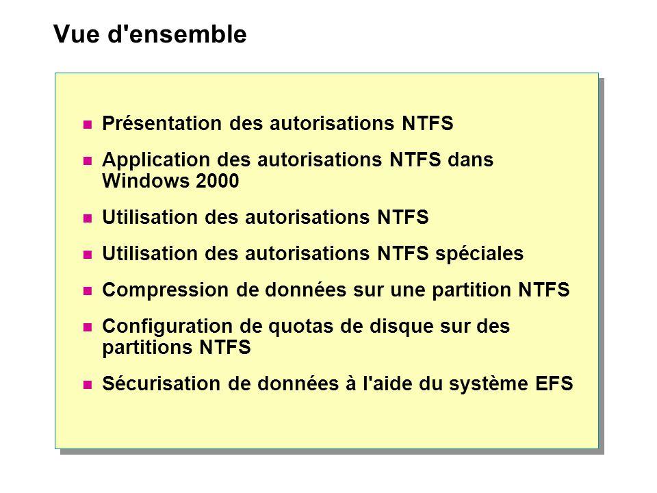 Vue d ensemble Présentation des autorisations NTFS