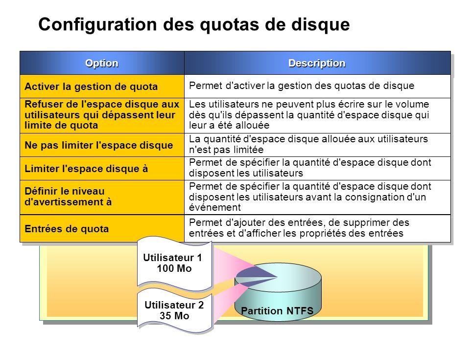 Configuration des quotas de disque