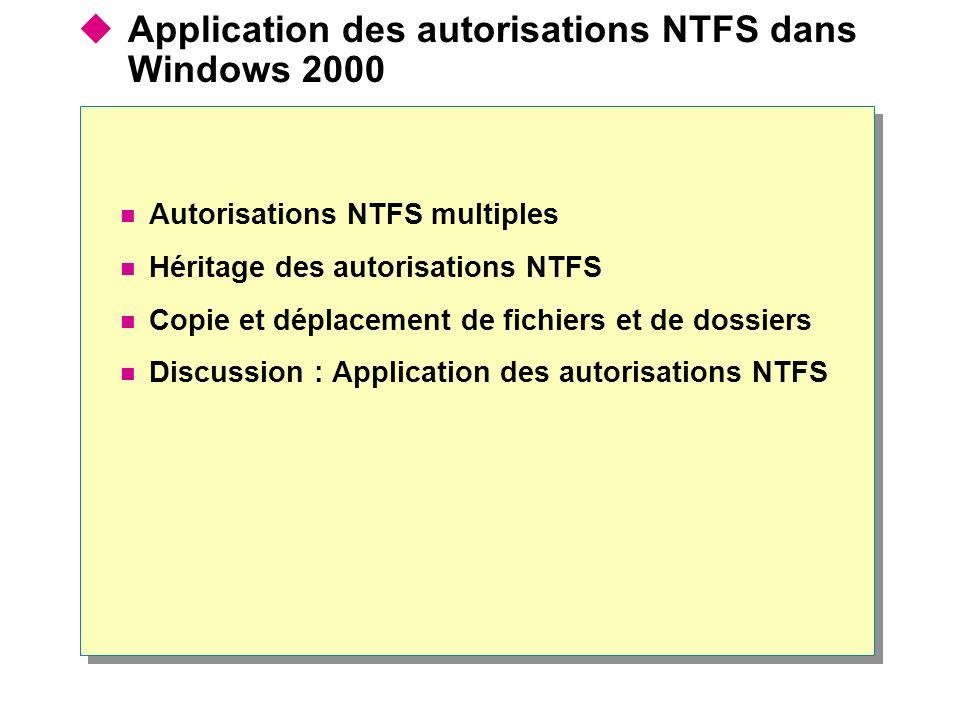 Application des autorisations NTFS dans Windows 2000