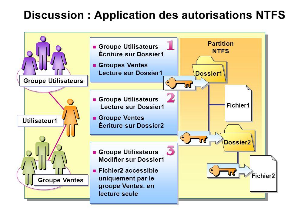 Discussion : Application des autorisations NTFS