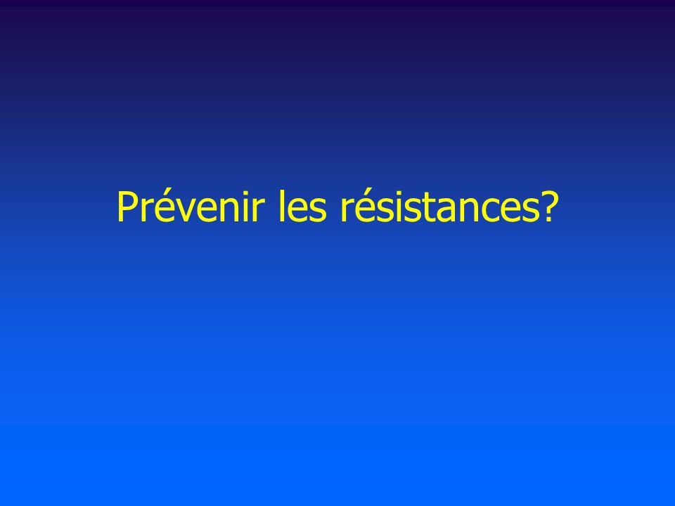 Prévenir les résistances