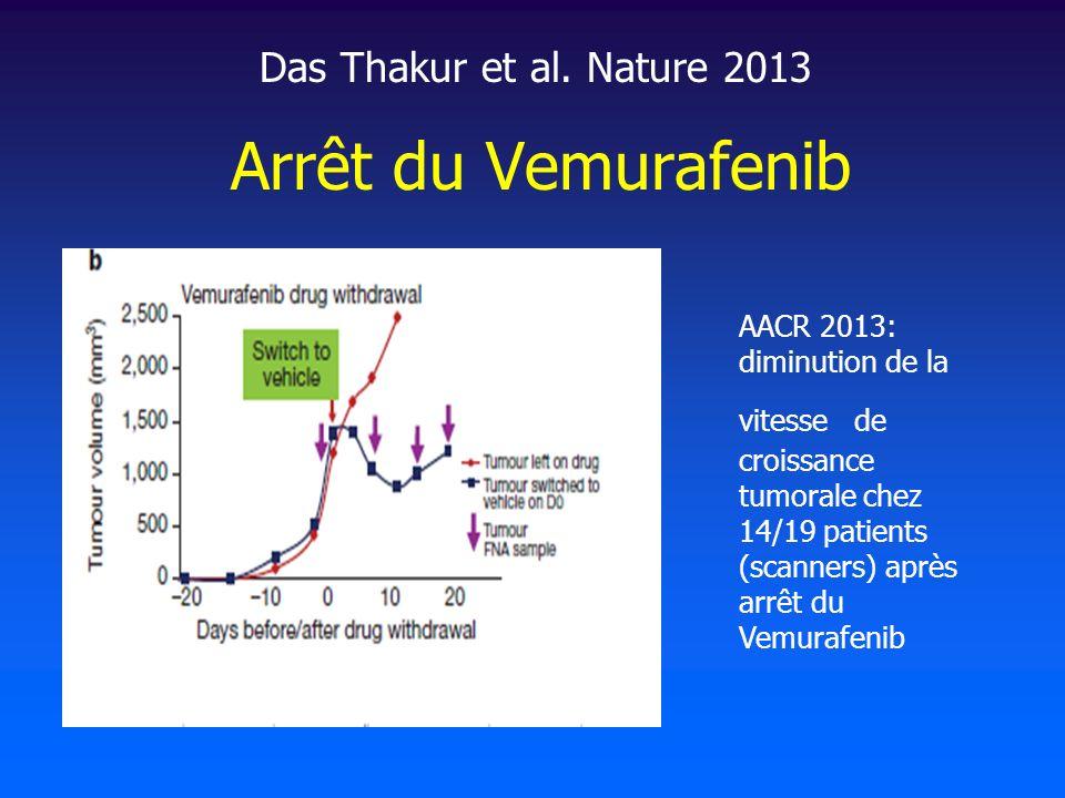 Arrêt du Vemurafenib Das Thakur et al. Nature 2013