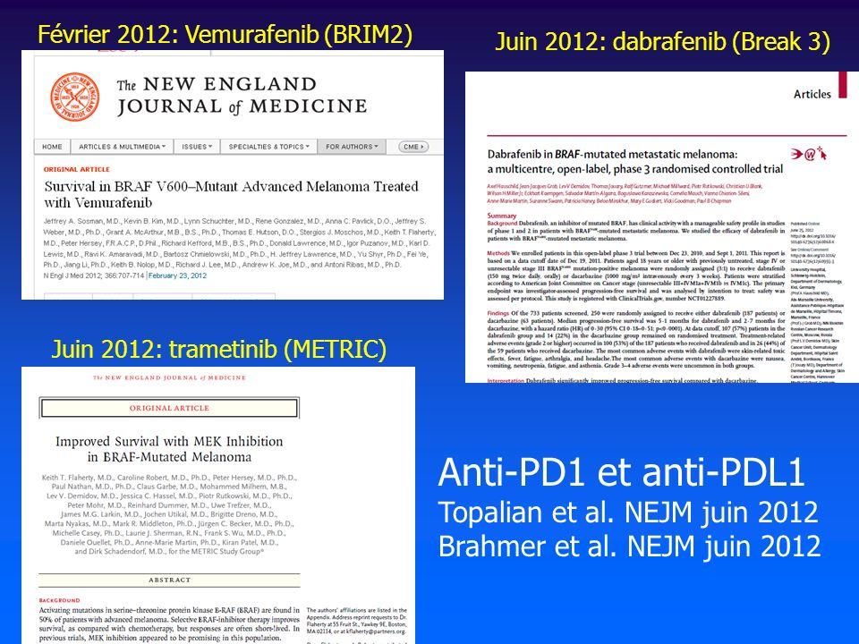 Anti-PD1 et anti-PDL1 Topalian et al. NEJM juin 2012