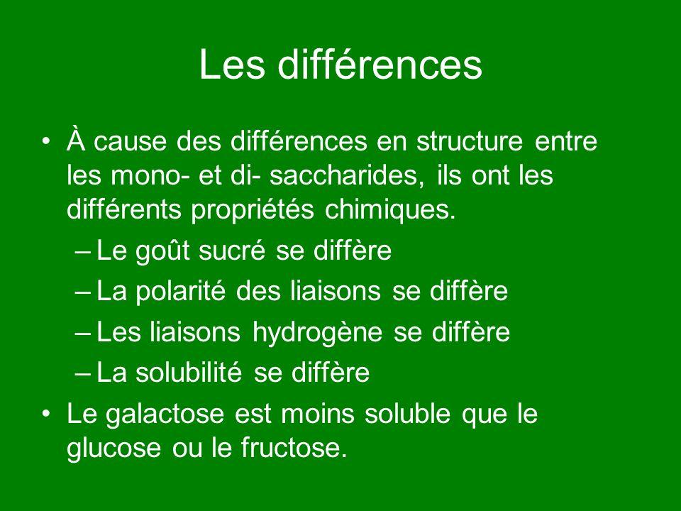 Les différences À cause des différences en structure entre les mono- et di- saccharides, ils ont les différents propriétés chimiques.