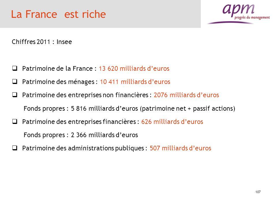 La France est riche Chiffres 2011 : Insee