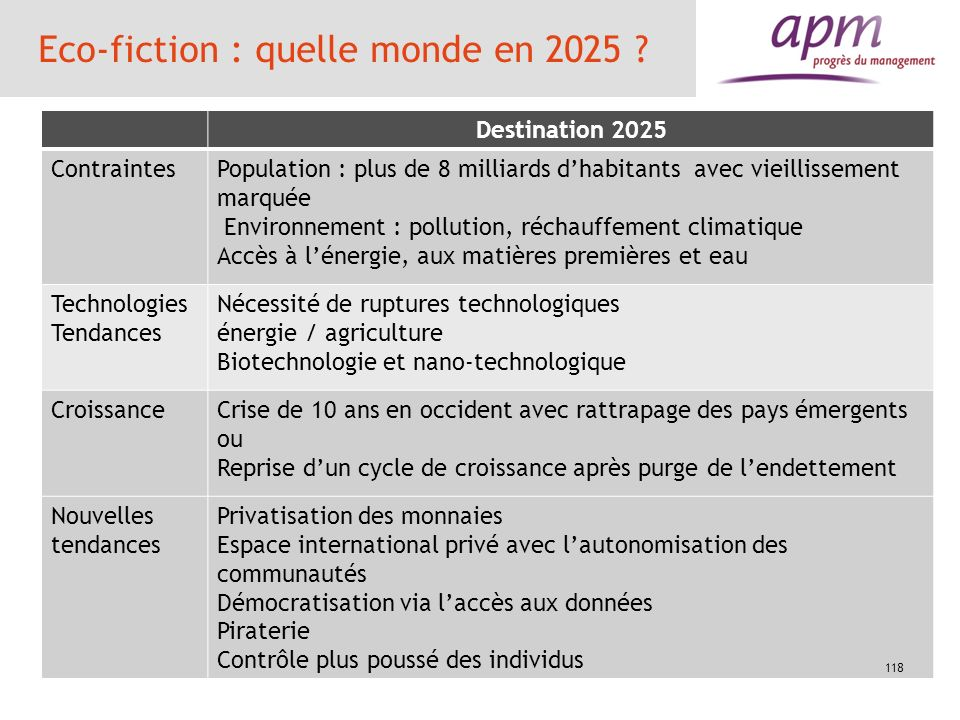 Eco-fiction : quelle monde en 2025