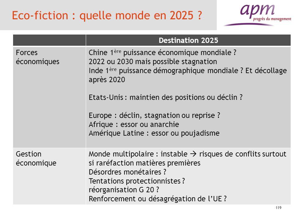 Eco-fiction : quelle monde en 2025