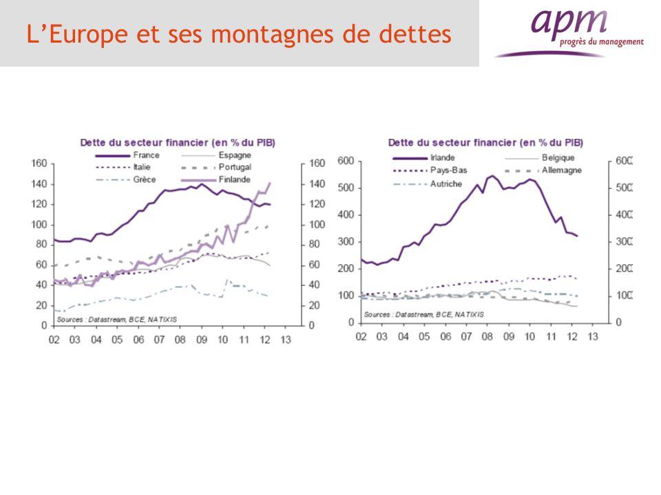 L'Europe et ses montagnes de dettes