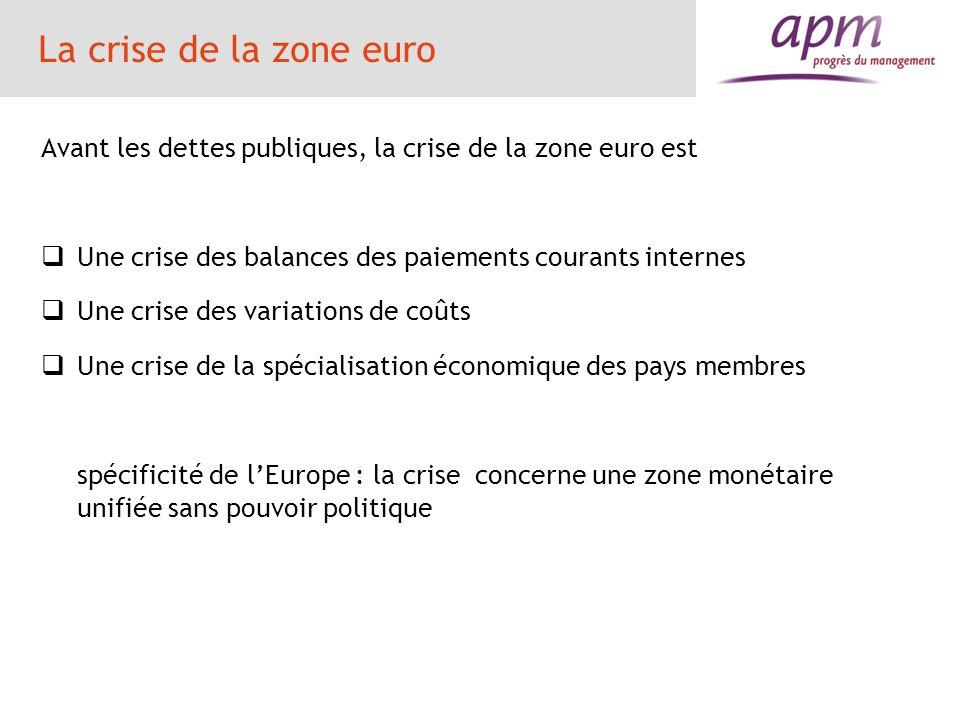 La crise de la zone euro Avant les dettes publiques, la crise de la zone euro est. Une crise des balances des paiements courants internes.
