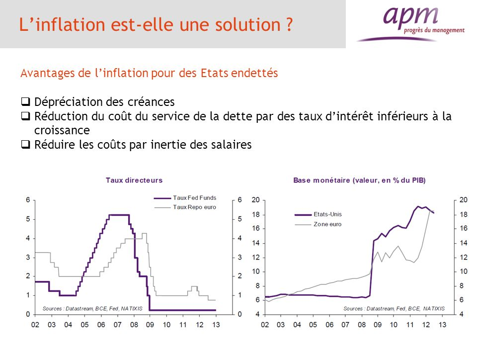 L'inflation est-elle une solution