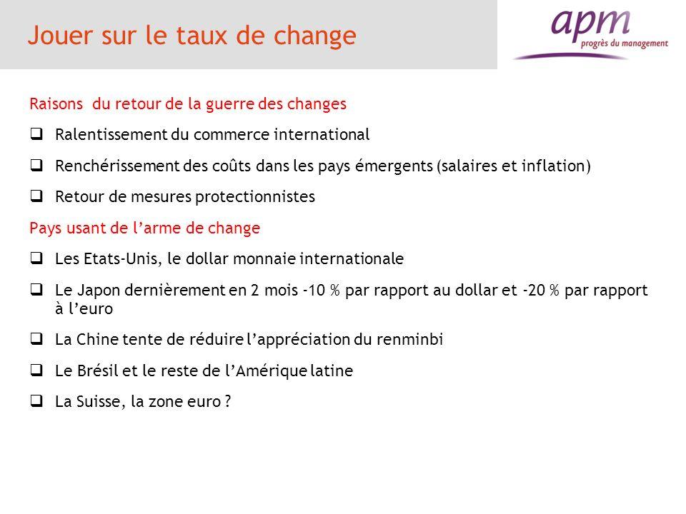 Jouer sur le taux de change