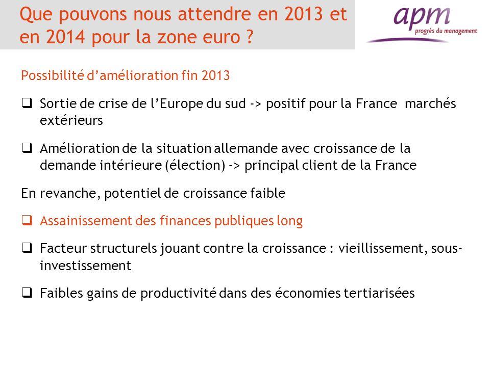 Que pouvons nous attendre en 2013 et en 2014 pour la zone euro
