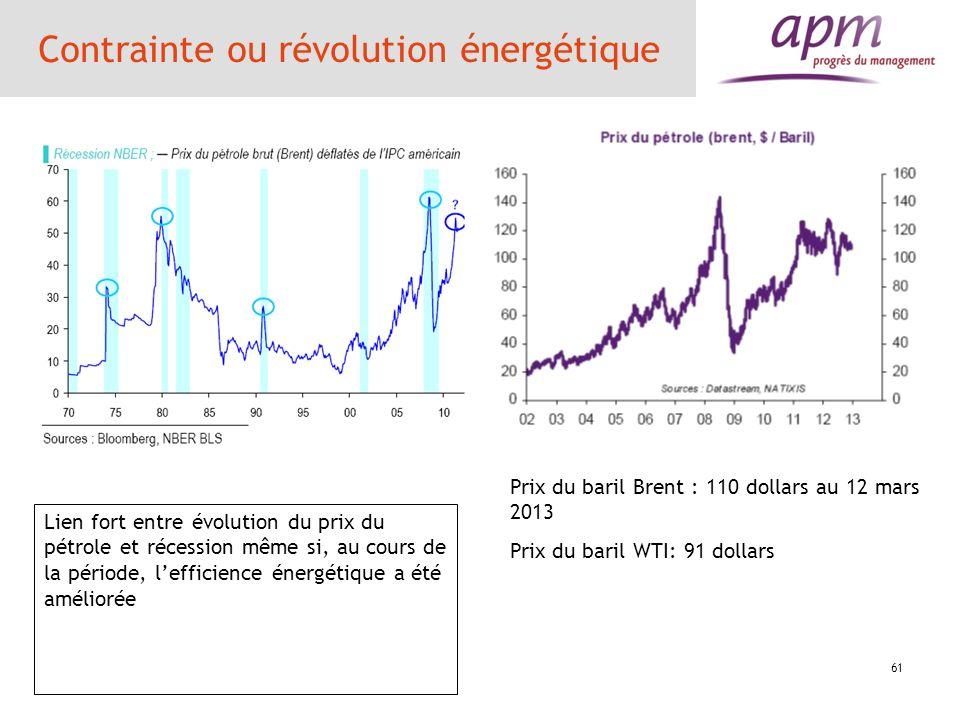Contrainte ou révolution énergétique