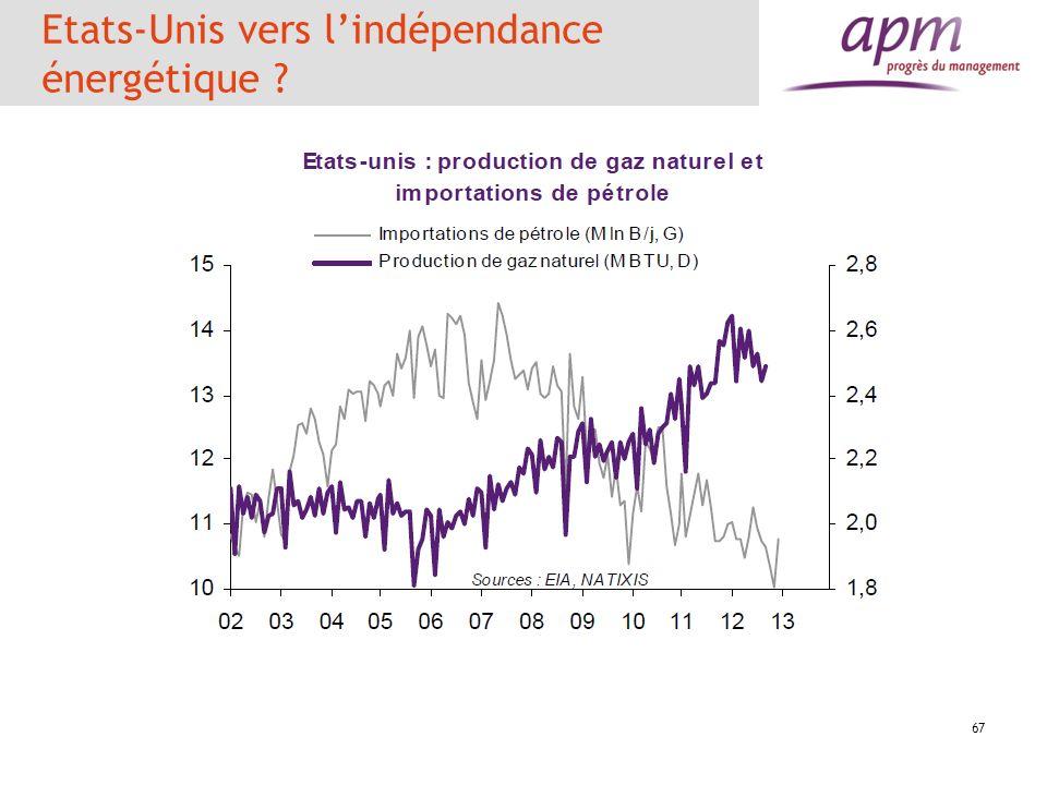 Etats-Unis vers l'indépendance énergétique