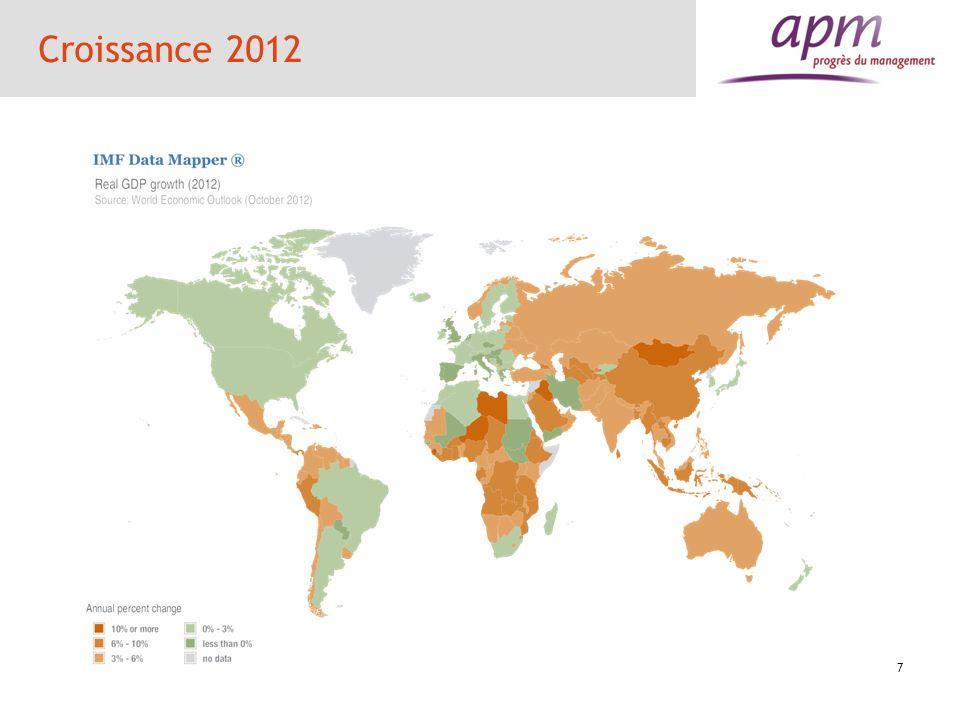 Croissance 2012